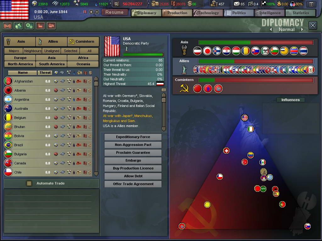 Скриншот Hearts of Iron III