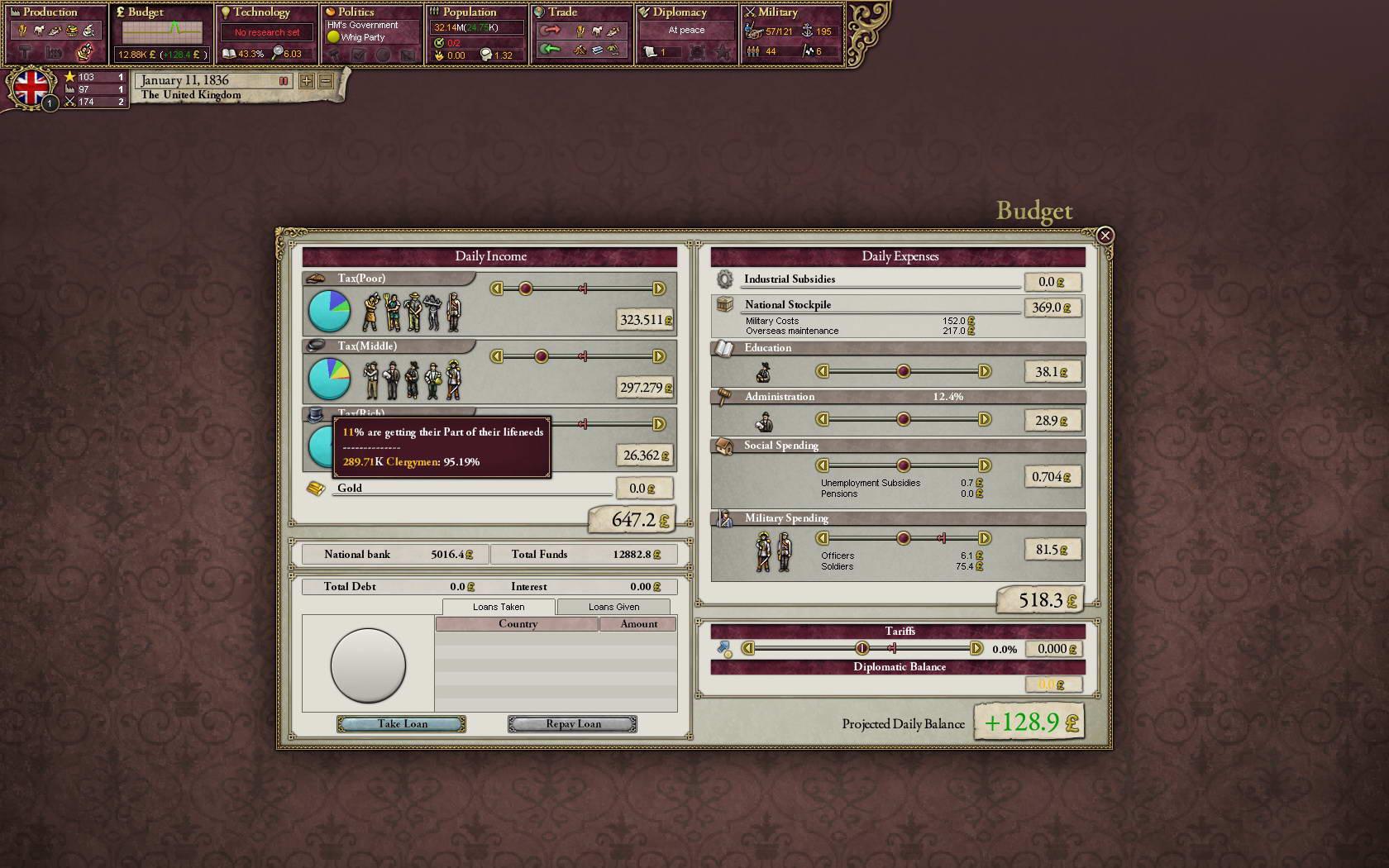 Скриншот Victoria II