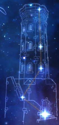 Grim Dawn: созвездие Мрачный страж